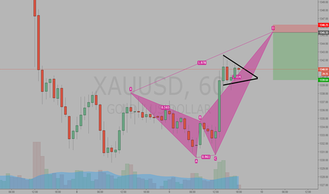 XAUUSD: Bearish Crab