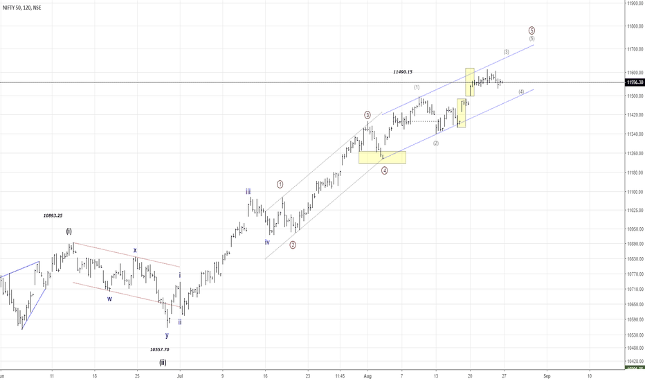 NIFTY: NIFTY50...The power of impulsive waves!