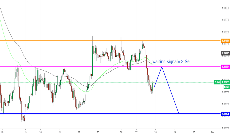 GBPNZD: GBPNZD, Forecast on H4.