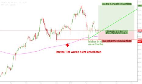 DAI: Daimler als kurzzeit Trade?