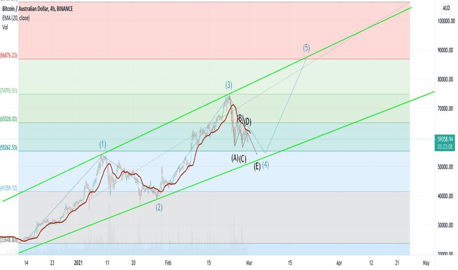 bitcoin colpisce mercato azionario