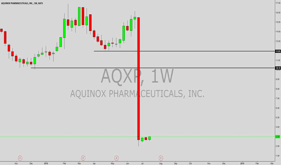 AQXP: look at me im rich