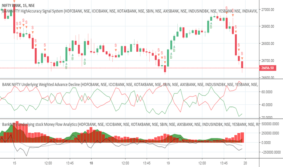 BANKNIFTY: ENJOY 440 POINTS PROFIT TODAY IN BANKNIFTY