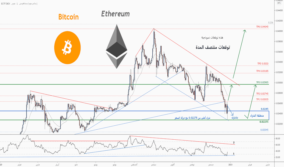 litecoin la cursul de schimb bitcoin bitcoin preț cdn