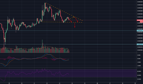 LINKBTC: LINK - ChainLink Descending Triangle formation