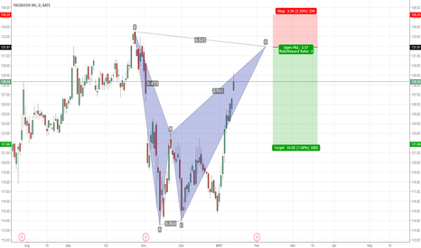 FB: Facebook: Selling the tops based on bat pattern [Just an idea]