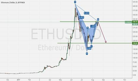 ETHUSD: ETHUSD, possible rebound ?
