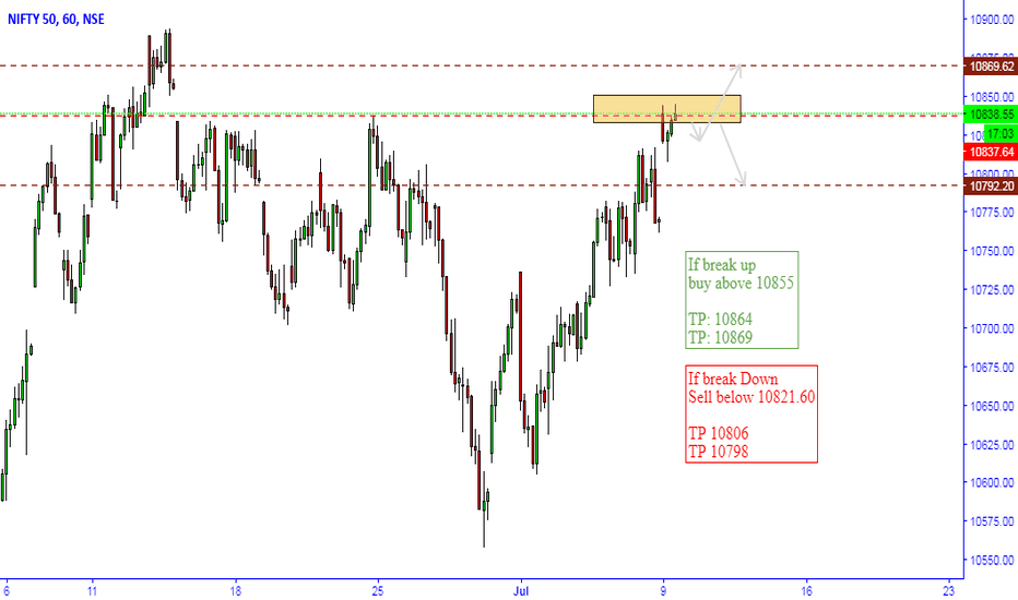NIFTY: Nifty New
