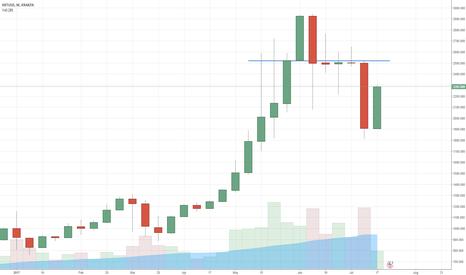 XBTUSD: Bitcoin stable at 2520 USD