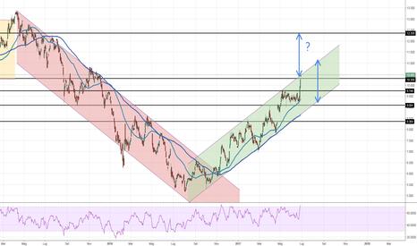 CBK: Commerzbank (parte 2)