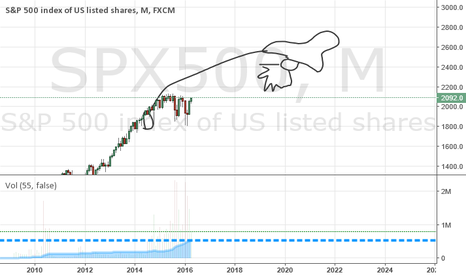 SPX500: You're welcome