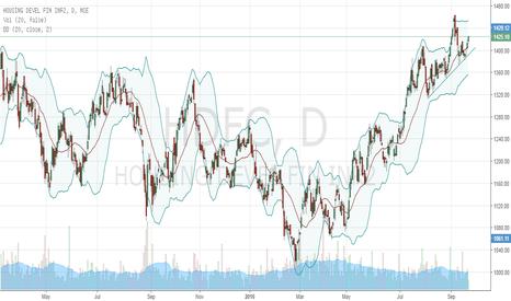 HDFC: HDFC Long..Long term uptrend