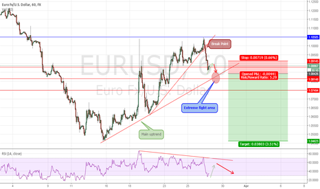 EURUSD: Possibile bull-break, big bear may come