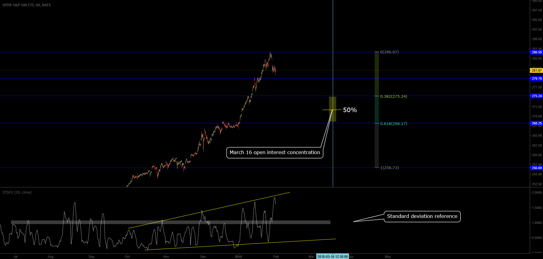 Opex Projection