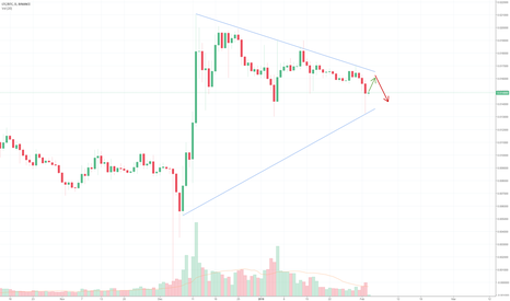 LTCBTC: LTC looking GRIM