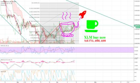 XLMBTC: XLM +20-30%