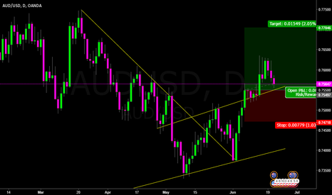 AUDUSD: Green Arrow 13: Counter trend again