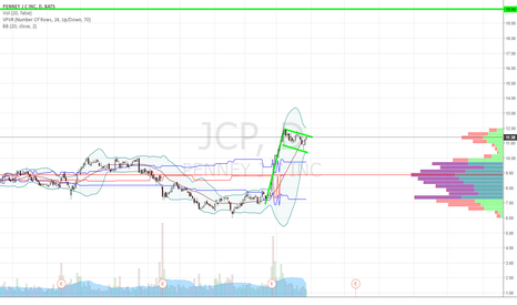 JCP: LONG JCP
