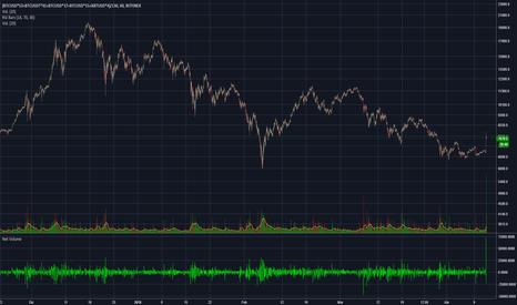 (BTCUSD*53+BTCUSDT*41+BTCUSD*17+BTCUSD*15+XBTUSD*4)/130: La hora con mayor intercambio de volumen en Bitcoin
