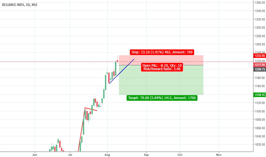RELIANCE: reliance short spinning top