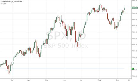 SPX: Still bullish