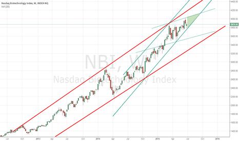 NBI: NBI