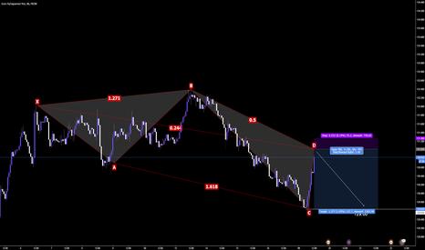 EURJPY: Bearish 5-0 >>> Short Now