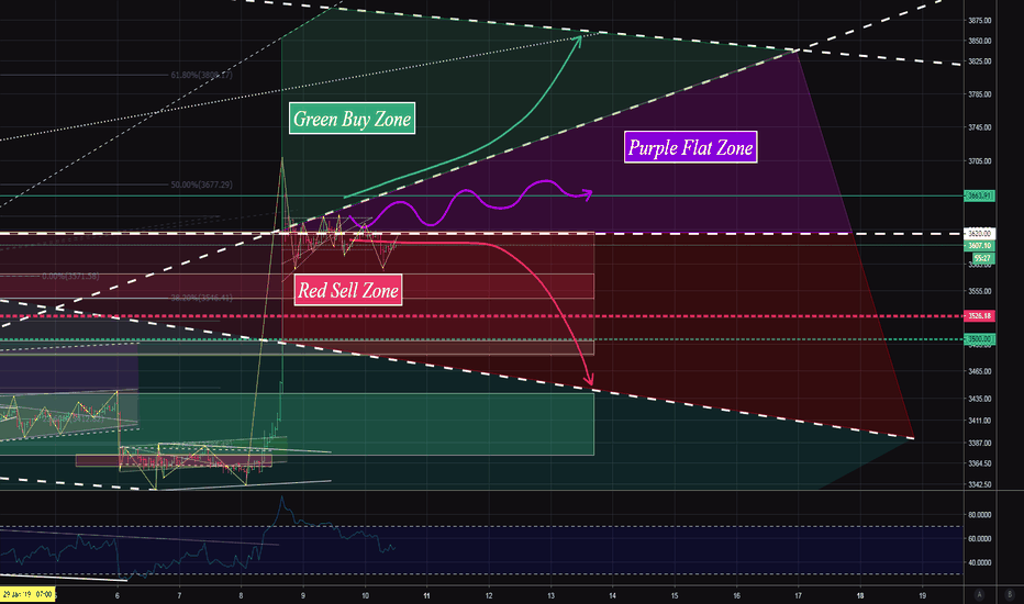 XBT: BTC/USD UPDATE Let's draw the new picture.