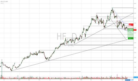 HF: SHORT HF