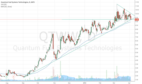 QTWW: QTFF testing support through consolidation
