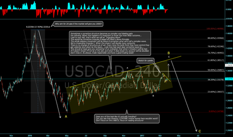 USDCAD: USDCAD don't label it, just taking any short setup that I see.