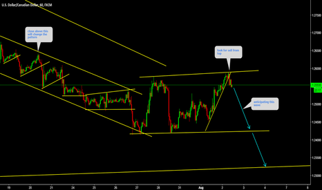 USDCAD: USDCAD One more move down is possible