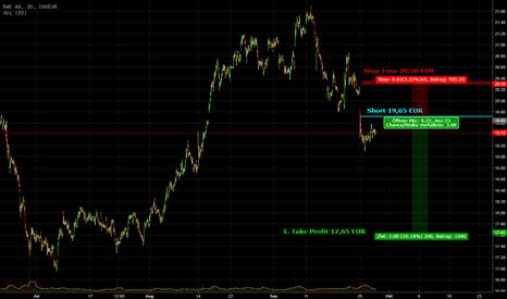 RWED: RWE Swingtrading-Short