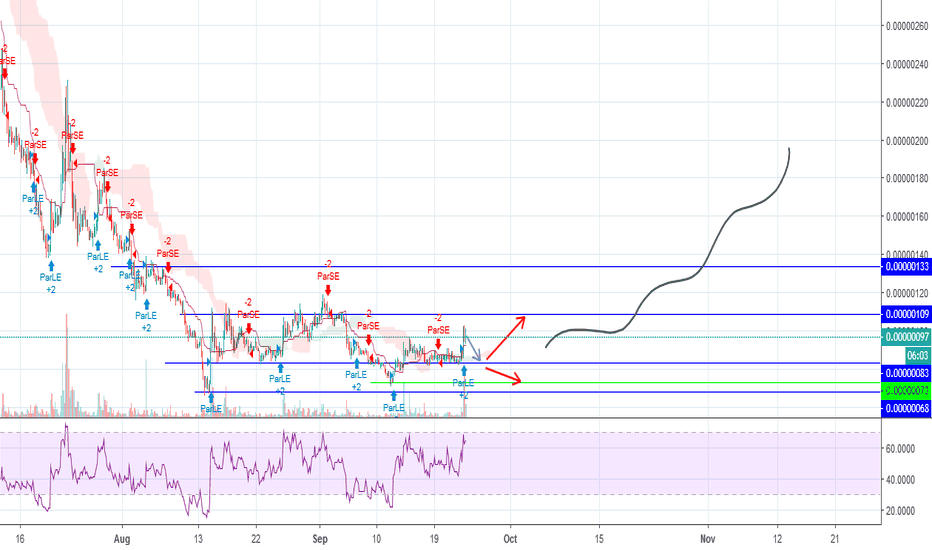 KEYBTC: Oh Ghost! Do You Really Believe $KEY Will Back to 200 Sats?