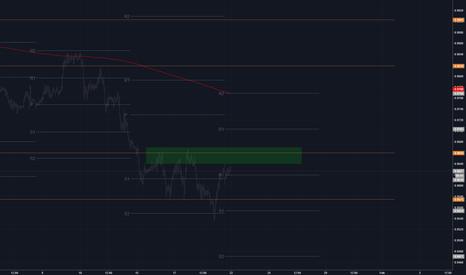 USDCHF: USD/CHF Buying Zone