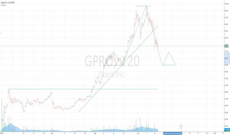 GPRO: GPRO Head n Shoulders