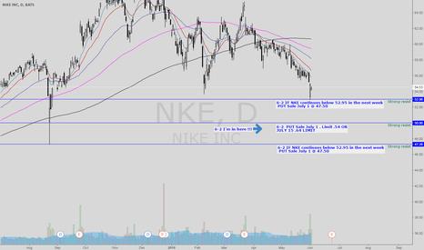 NKE: IF NKE continues running down hill- I'll own $50 shares