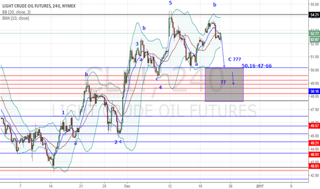 CL1!: treasure map elliot wave  , supports resistance targets analysis