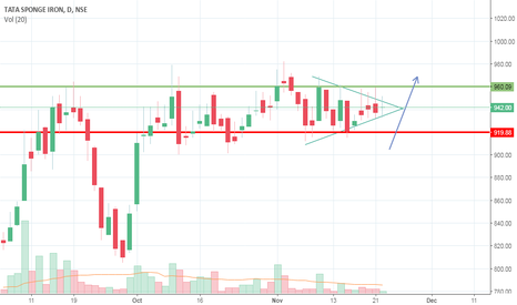 TATASPONGE: Tata Sponge Iron Ltd- Possible Consolidation Triangle Breakout
