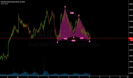 AUDCAD: short term buy