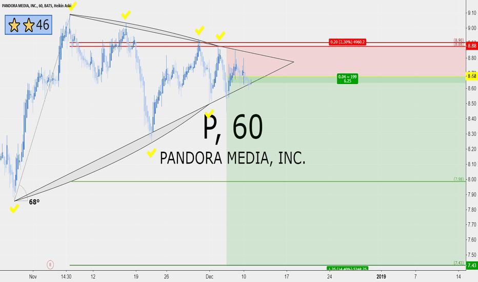 P: Pandora 6 RRR short