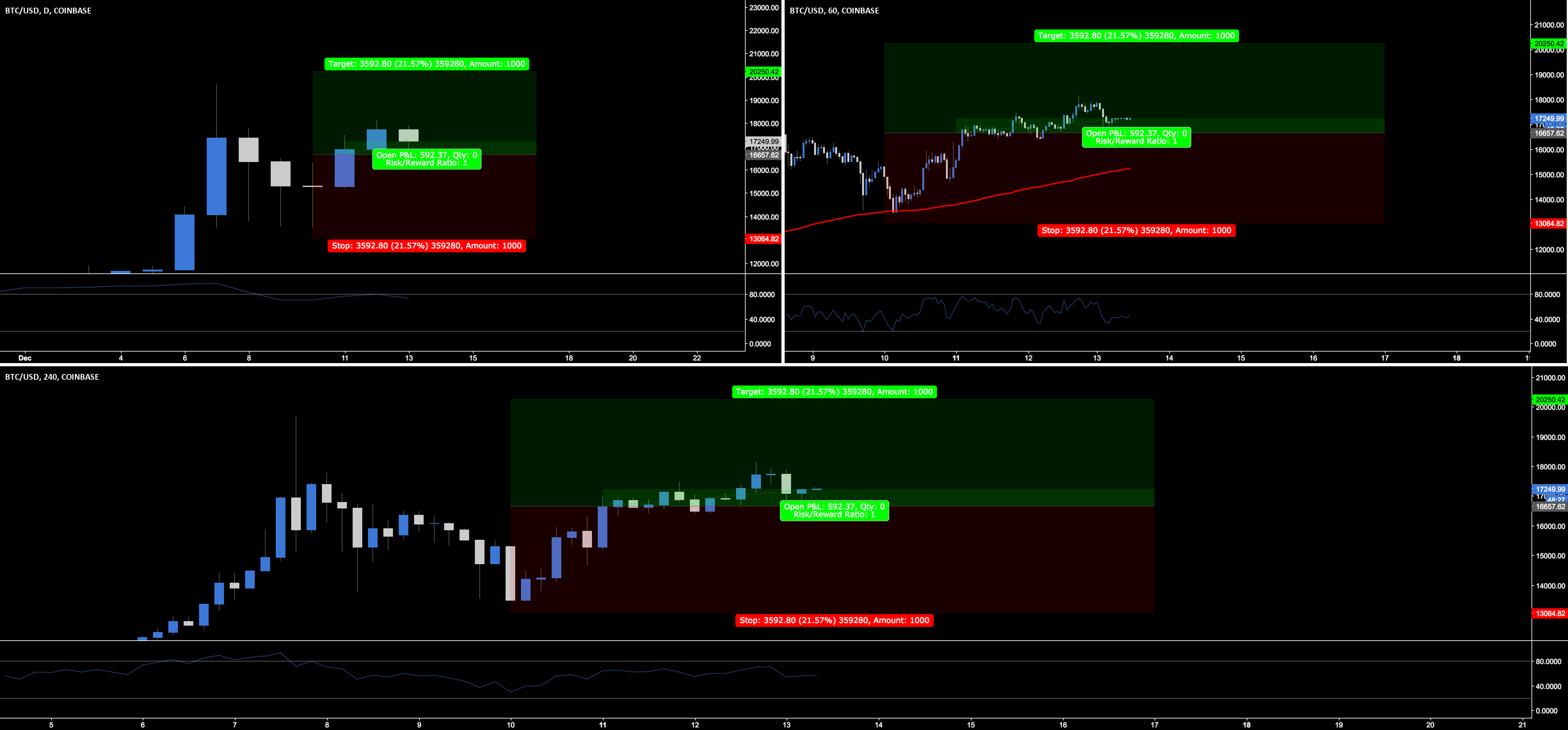 BTC.USD - Live Position