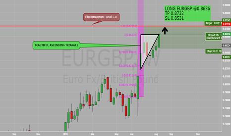 EURGBP: EURGBP Long - Beautiful ascending triangle