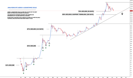 BTCUSD: Bitcoin - One Step Forward, Two Steps Back