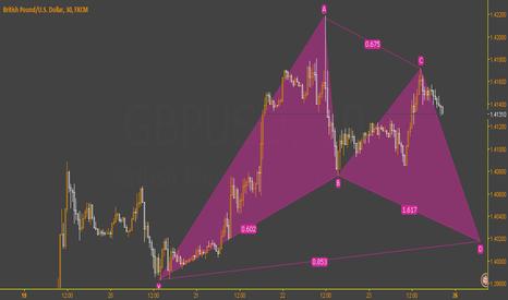GBPUSD: bat pattern