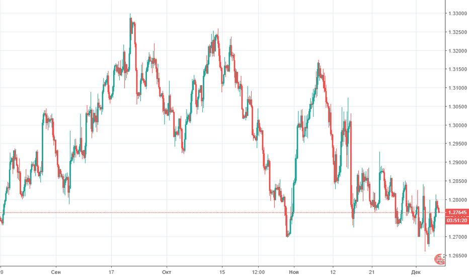 GBPUSD: Прогноз по GBP/USD на 07.12.2018