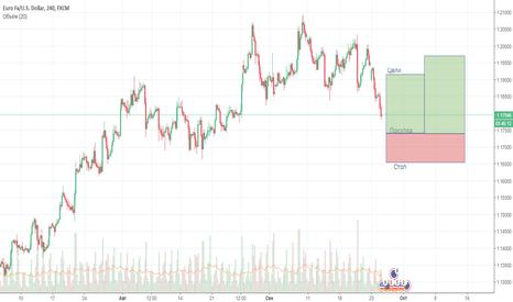 EURUSD: Покупка EUR/USD.