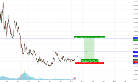 XAGUSD: Silver gearing up for a new uptrend?