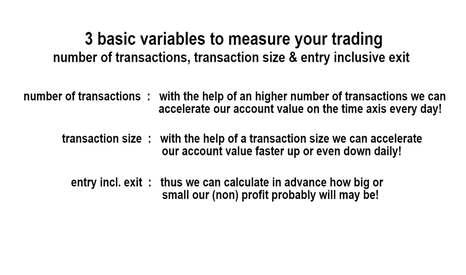 EURUSDFIX: 3 basic variables to measure your trading