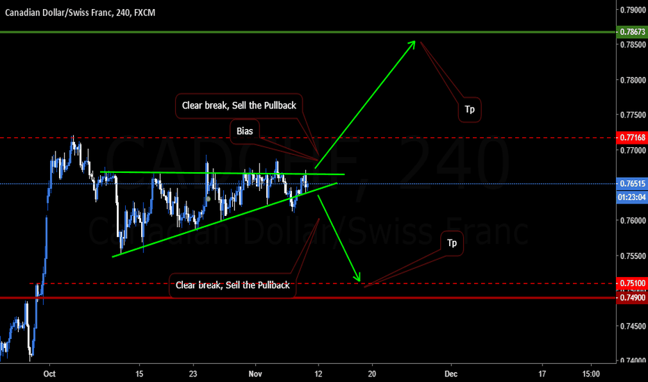 CADCHF: Squeeze